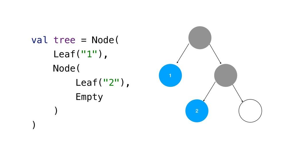 """val tree = Node( Leaf(""""1""""), Node( Leaf(""""2""""), Em..."""