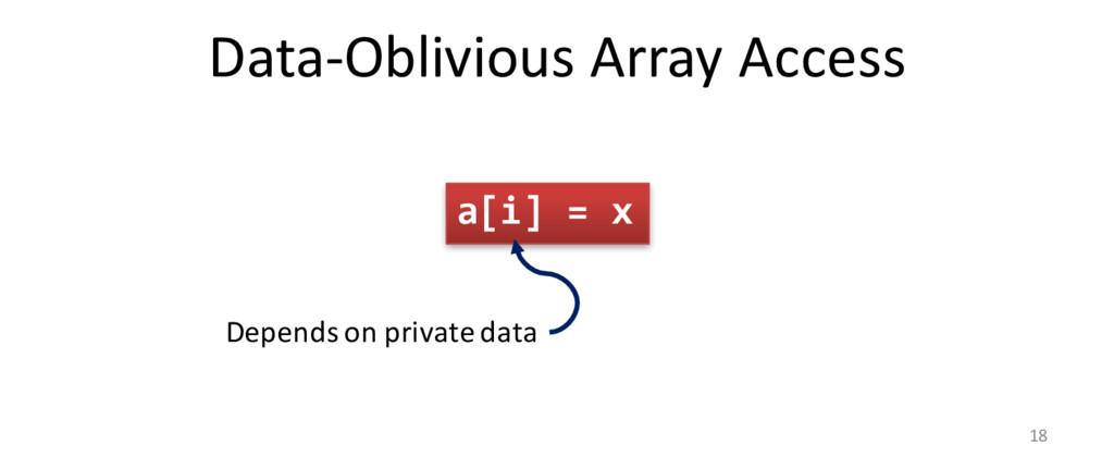 Data-Oblivious Array Access 18 a[i] = x Depends...