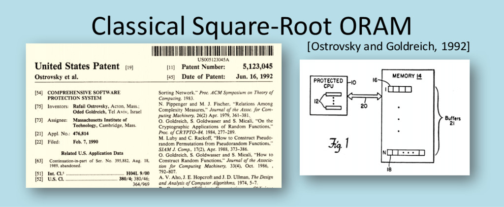 Classical Square-Root ORAM [Ostrovsky and Goldr...