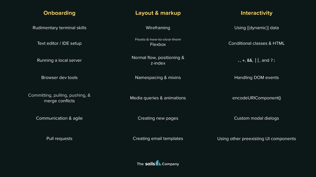 The Company Layout & markup Interactivity Rudim...