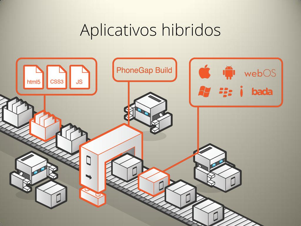 Aplicativos hibridos