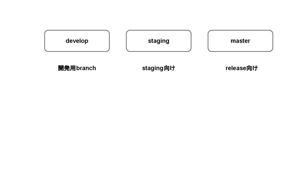 develop staging master 開発用branch staging向け rele...