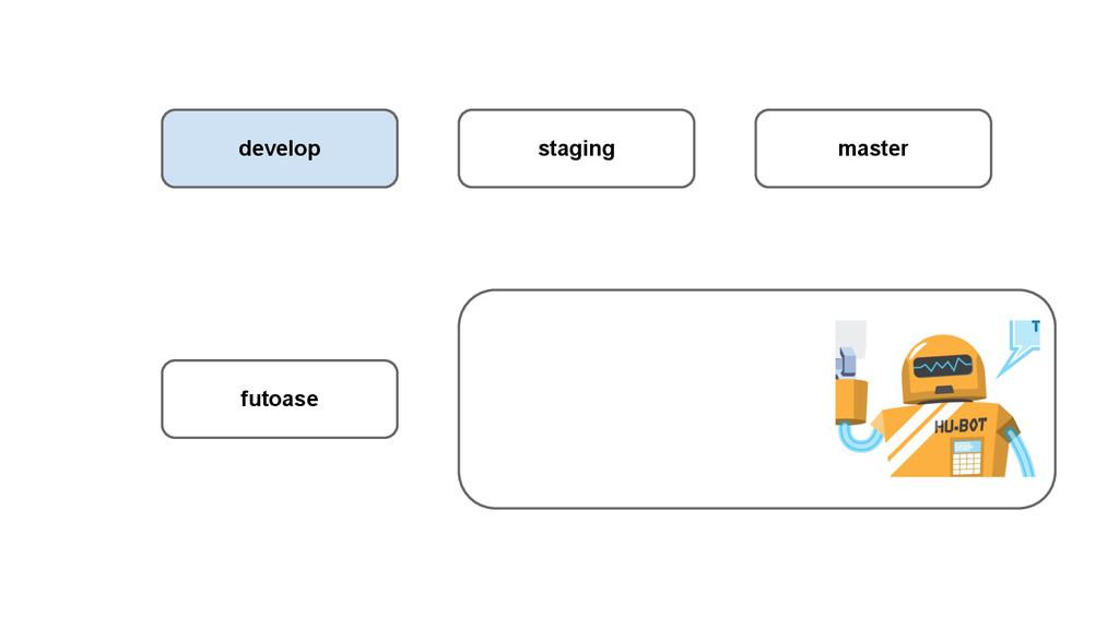 develop staging master futoase