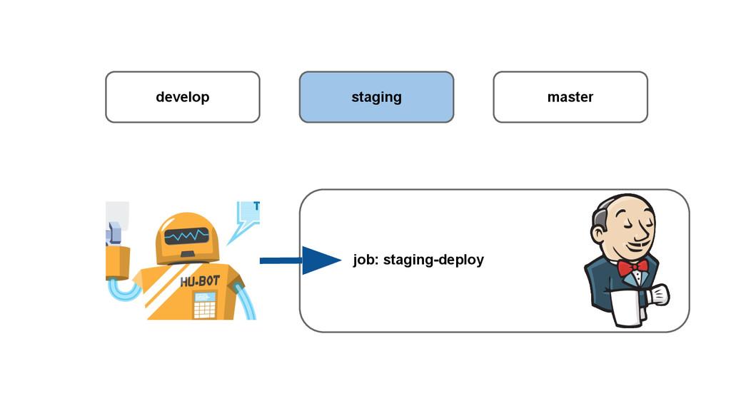 develop staging master job: staging-deploy