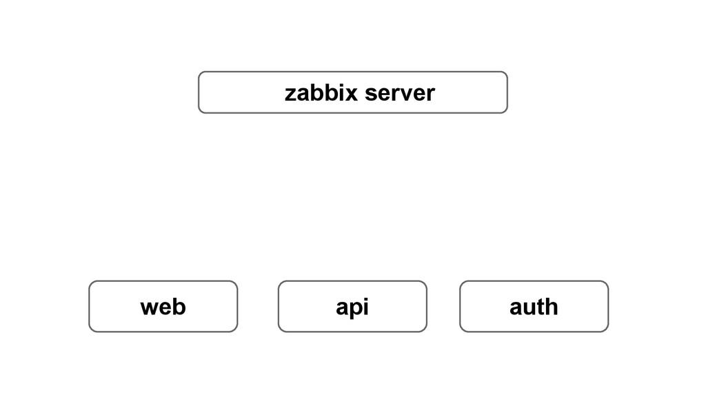zabbix server web api auth