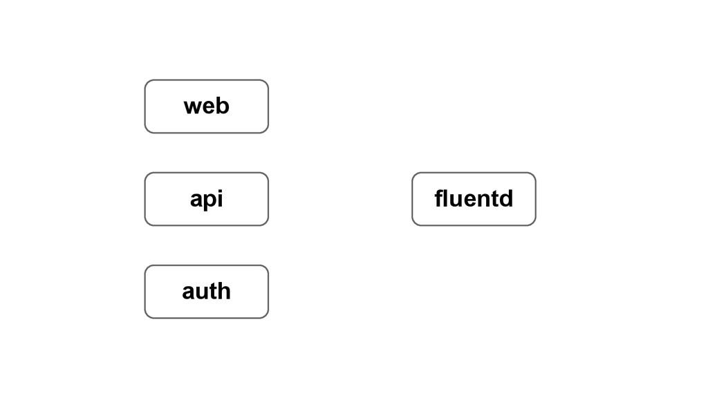 web api auth fluentd