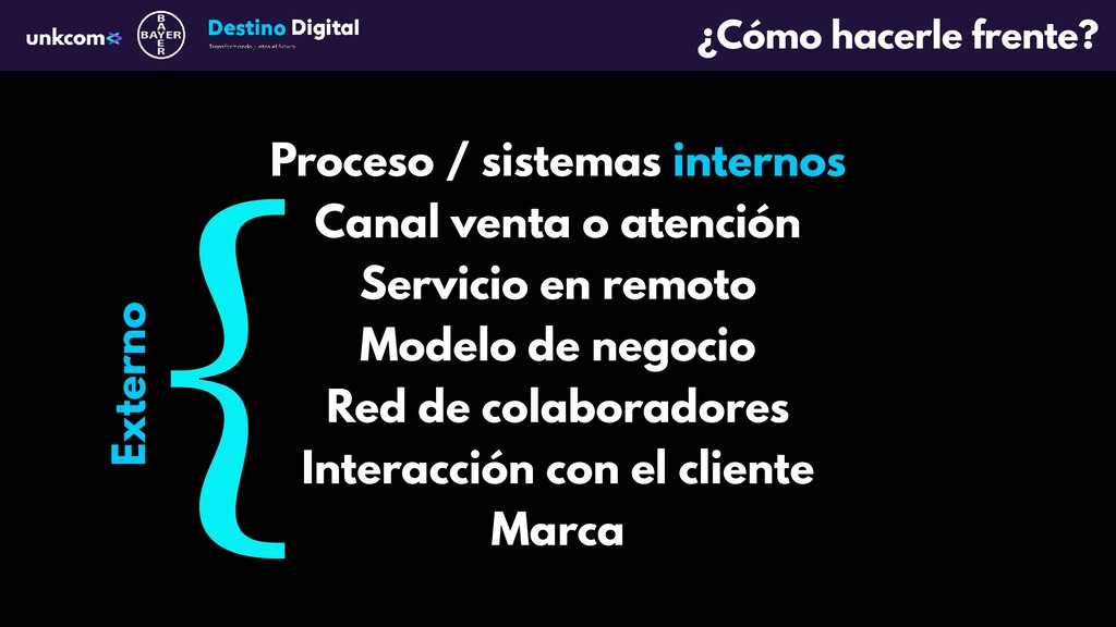 Proceso / sistemas internos Canal venta o atenc...
