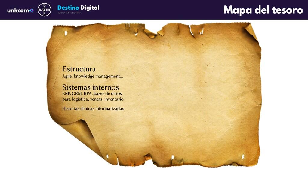 Sistemas internos Estructura Agile, knowledge m...