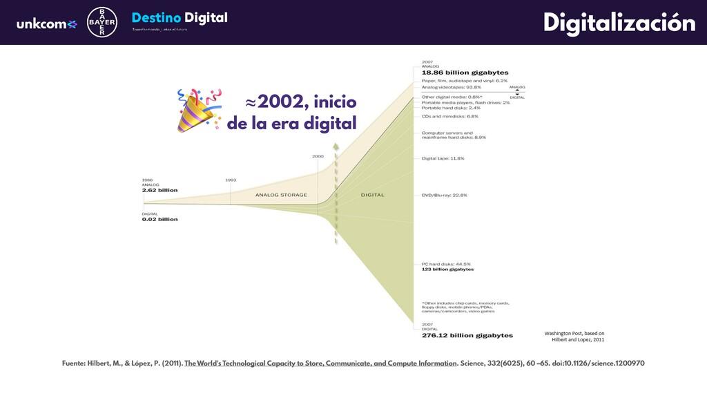 Fuente: Hilbert, M., & López, P. (2011). The Wo...