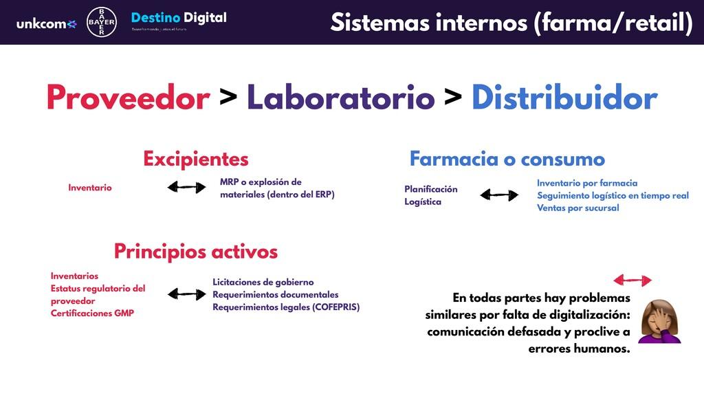 Proveedor > Laboratorio > Distribuidor MRP o ex...