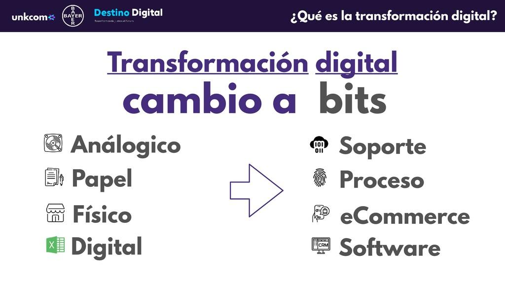 Transformación digital cambio a bits Papel Anál...