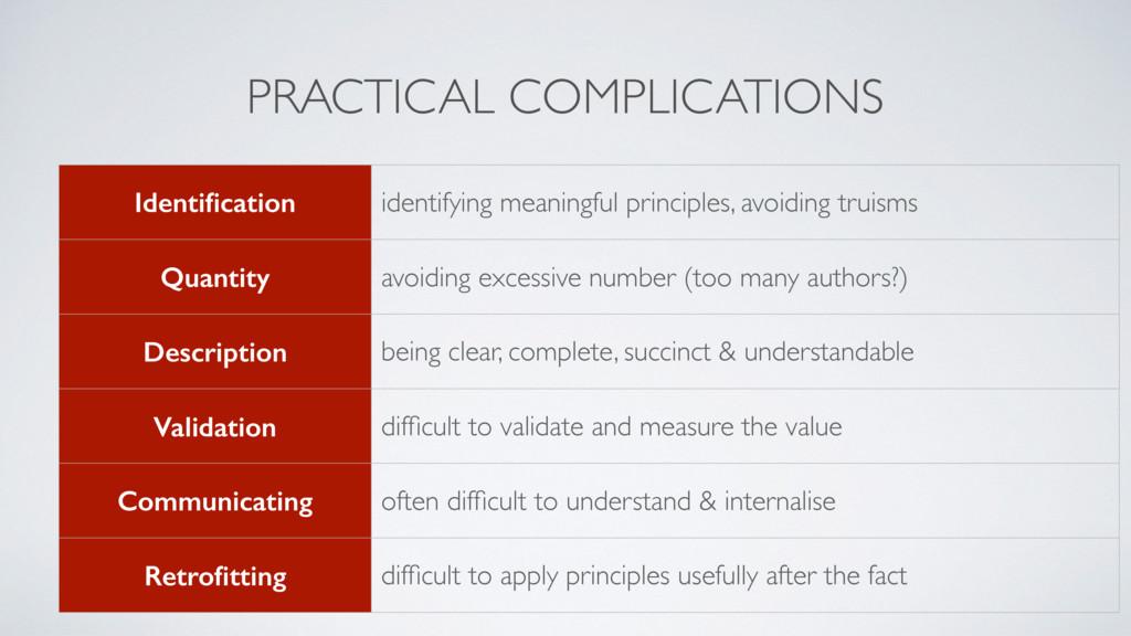 PRACTICAL COMPLICATIONS Identification identifyi...