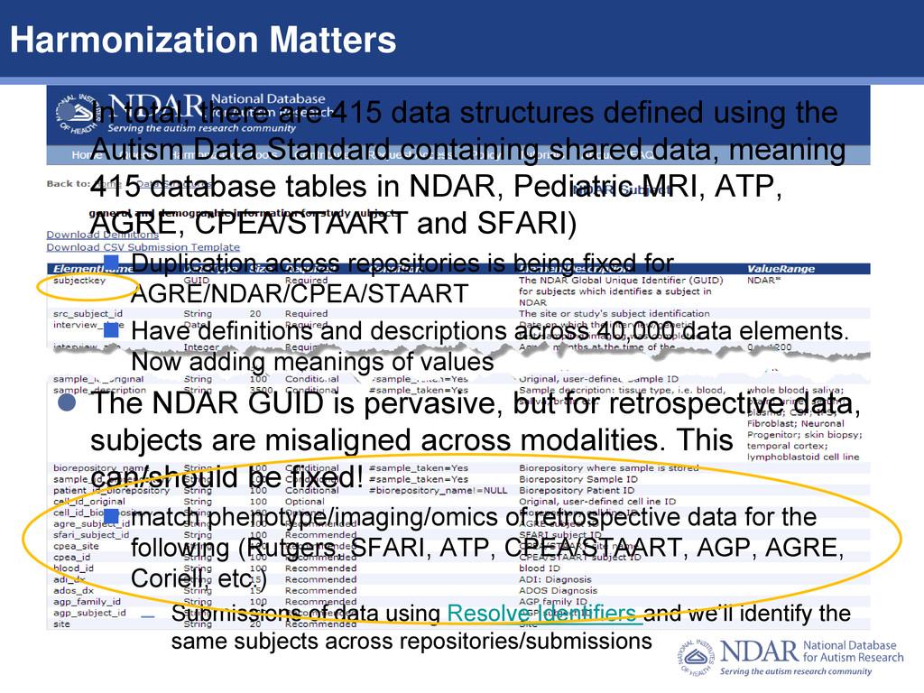5 Data Structures | Data Elements Harmonization...