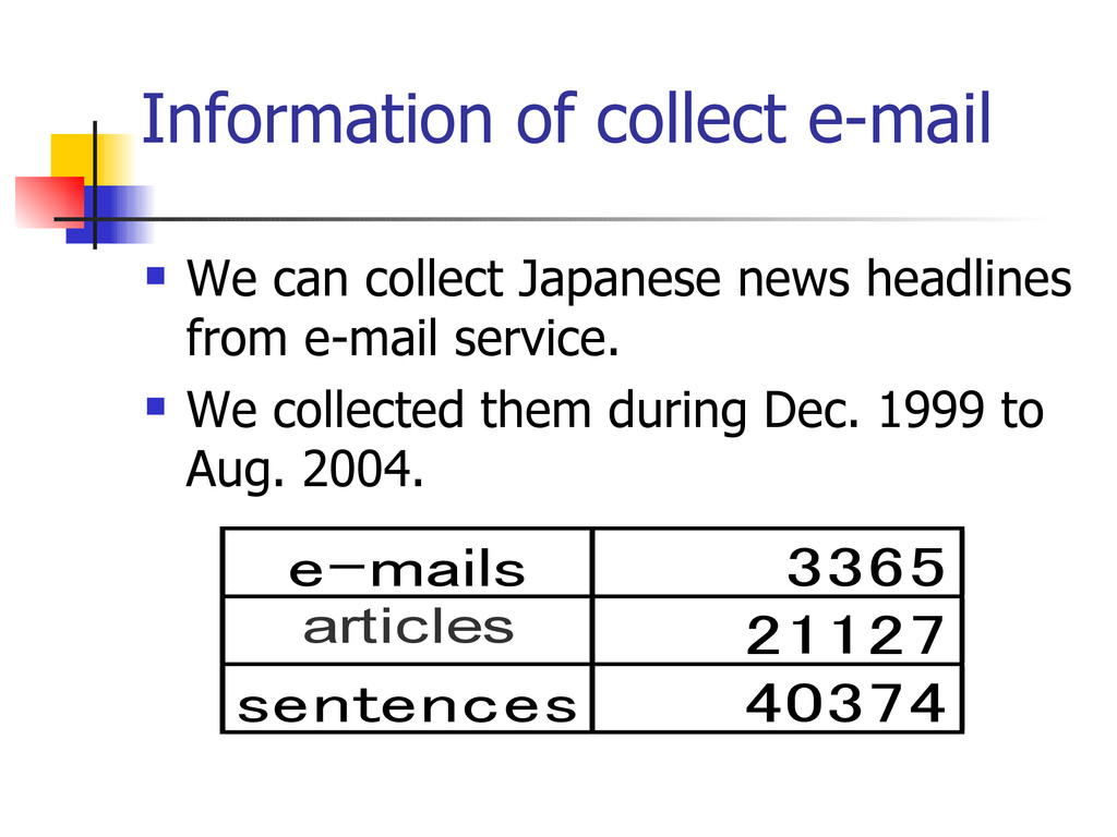 Information of collect e-mail e-mails 3365 arti...