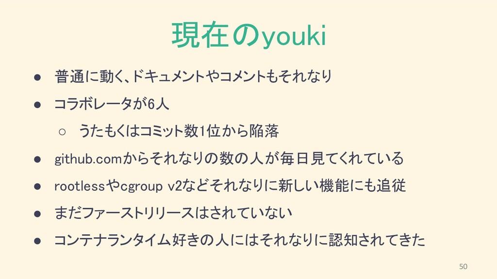 現在のyouki ● 普通に動く、ドキュメントやコメントもそれなり ● コラボレータが6人...