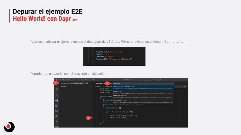Depurar el ejemplo E2E Hello World! con Dapr(8/...