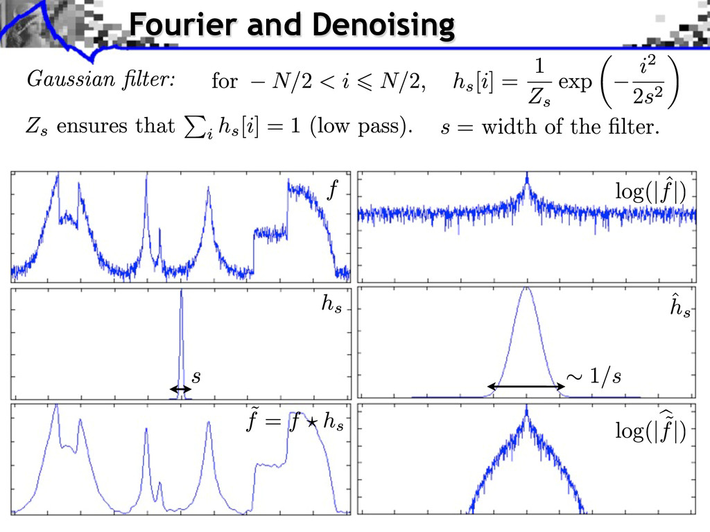 Fourier and Denoising