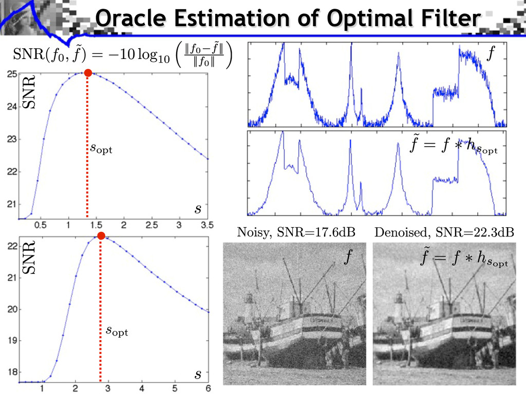 Oracle Estimation of Optimal Filter