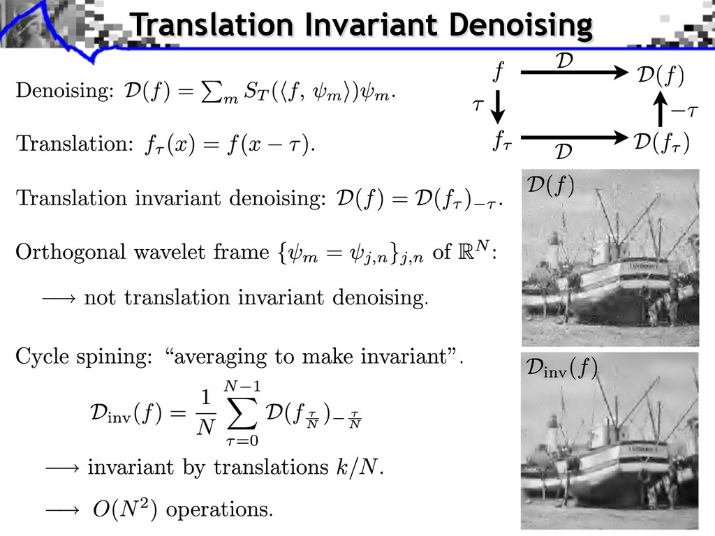 Translation Invariant Denoising