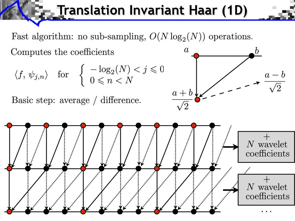 Translation Invariant Haar (1D)
