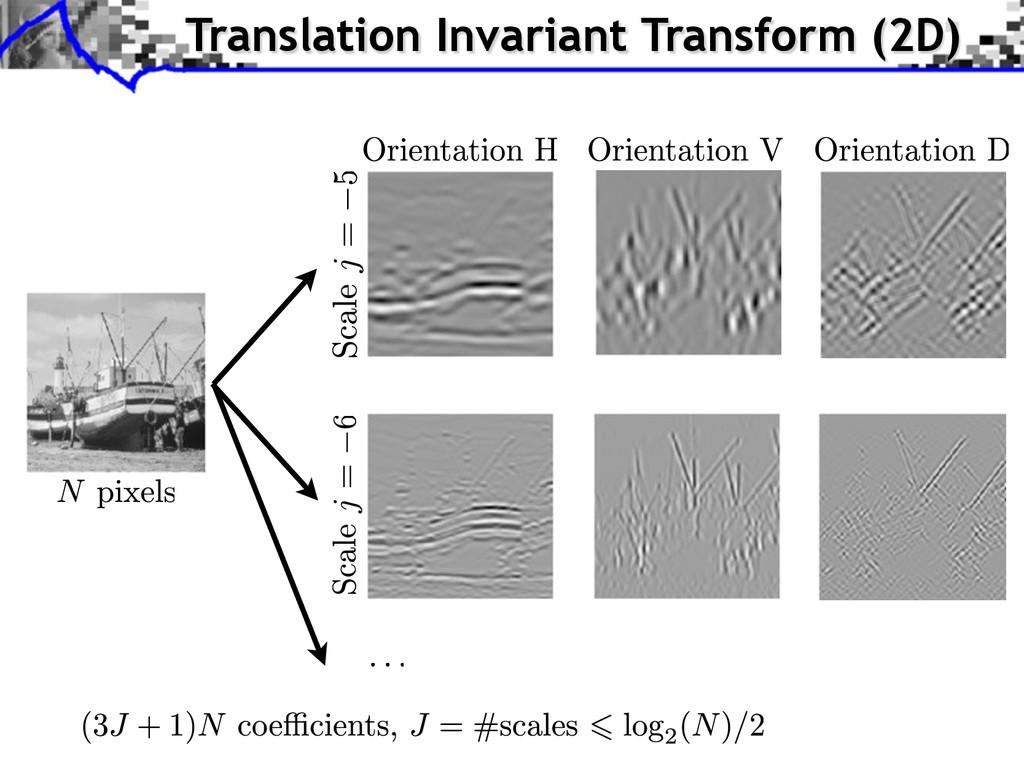 Translation Invariant Transform (2D)