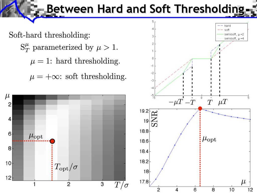 Between Hard and Soft Thresholding
