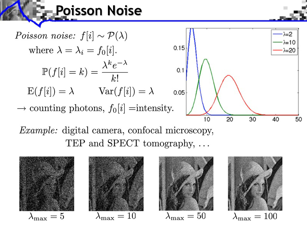 Poisson Noise