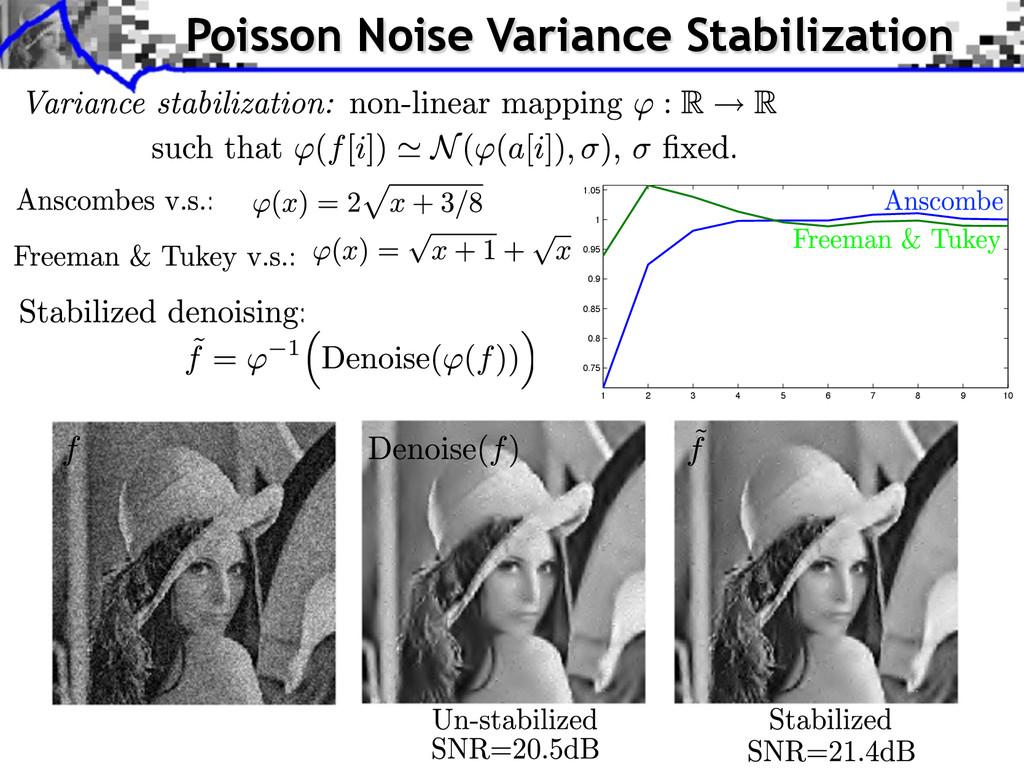 Poisson Noise Variance Stabilization 1 2 3 4 5 ...
