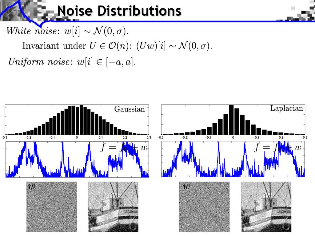 Noise Distributions −0.3 −0.2 −0.1 0 0.1 0.2 0....