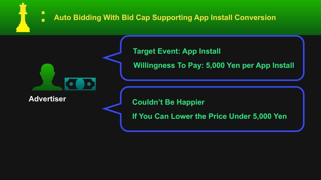 Advertiser Target Event: App Install Willingnes...