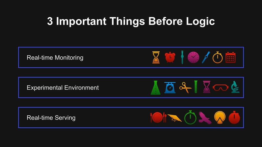 3 Important Things Before Logic Real-time Monit...
