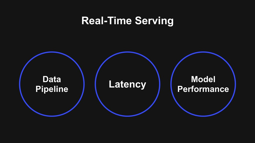 Latency Data Pipeline Model Performance Real-Ti...