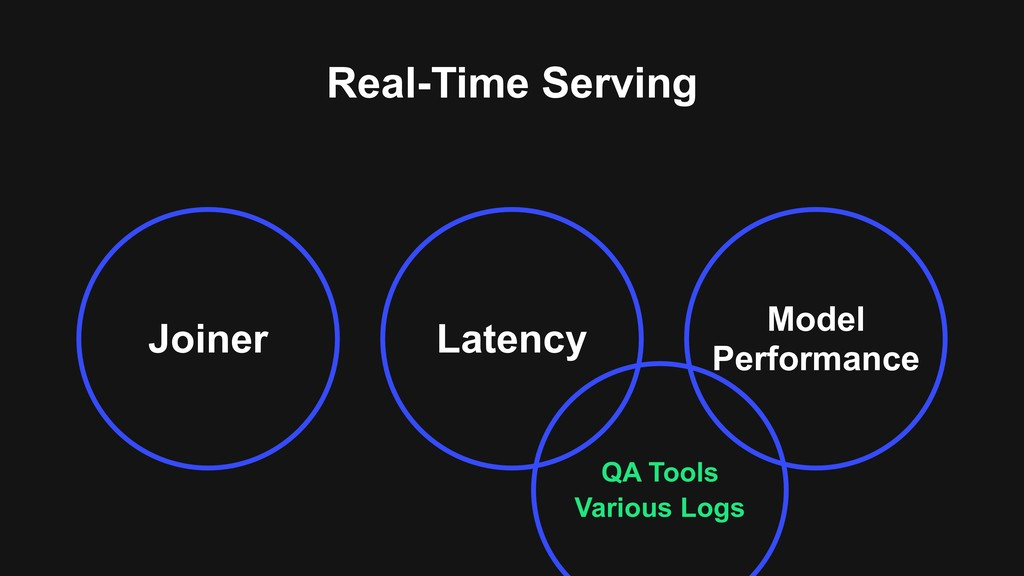Latency Joiner Model Performance Real-Time Serv...