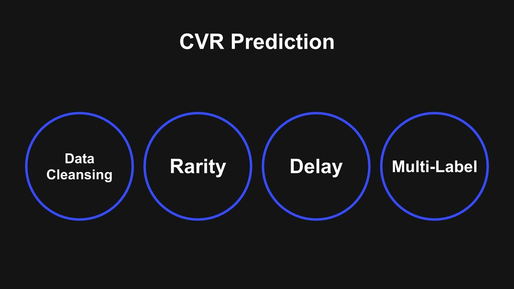 CVR Prediction Data Cleansing Rarity Delay Mult...