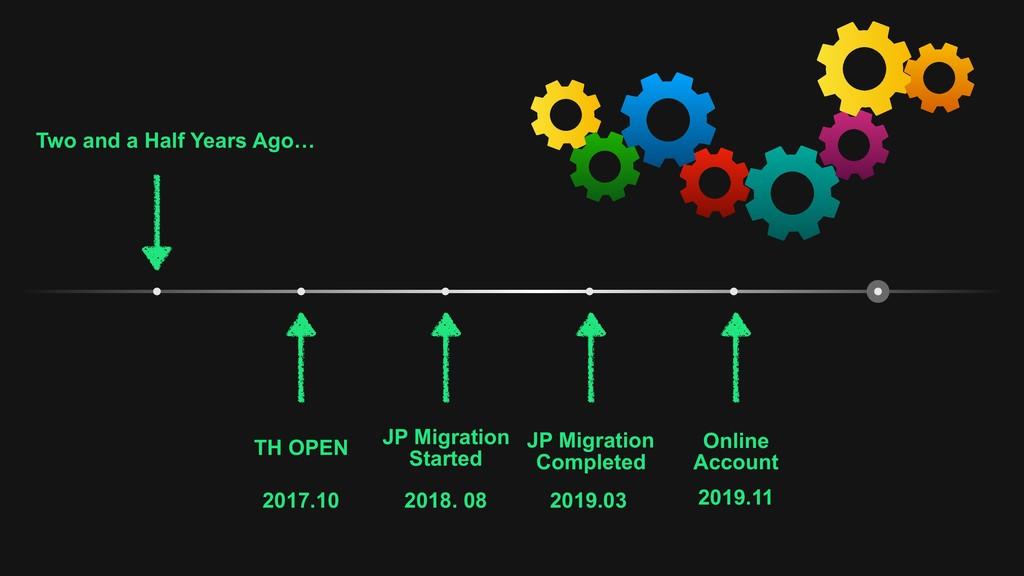 Online Account 2019.11 JP Migration Completed 2...