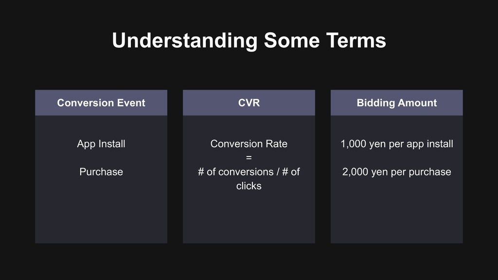 Understanding Some Terms Conversion Event App I...