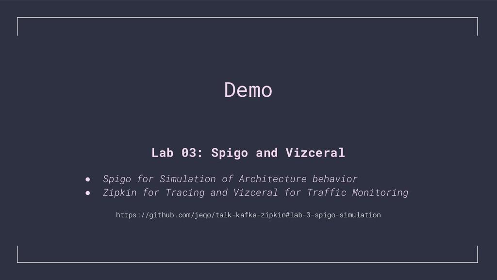 Demo Lab 03: Spigo and Vizceral ● Spigo for Sim...