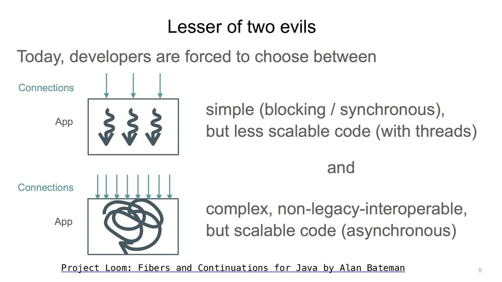 Lesser of two evils Project Loom: Fibers and Co...