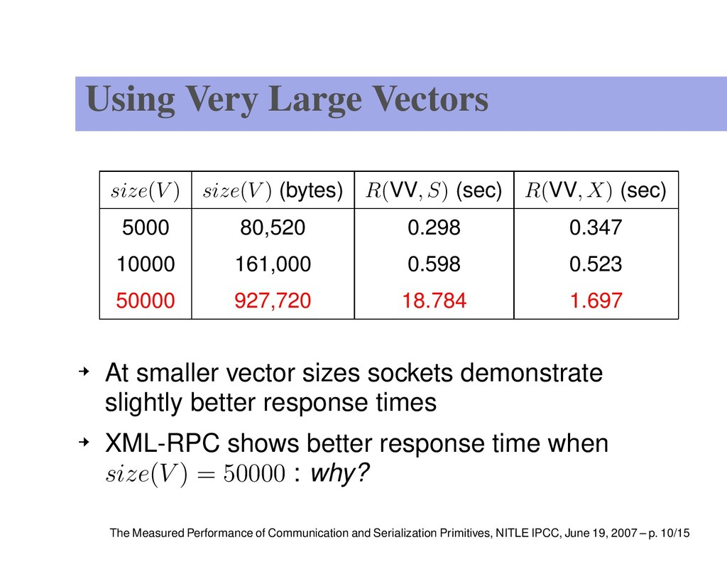Using Very Large Vectors size(V ) size(V ) (byt...