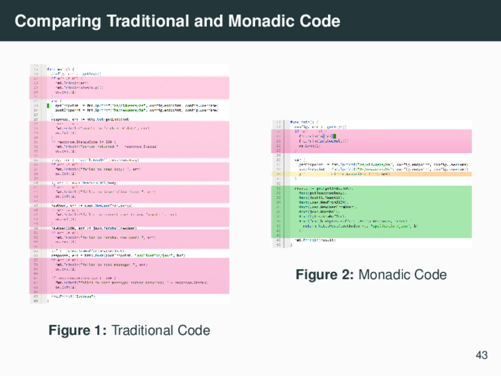 Comparing Traditional and Monadic Code Figure 1...
