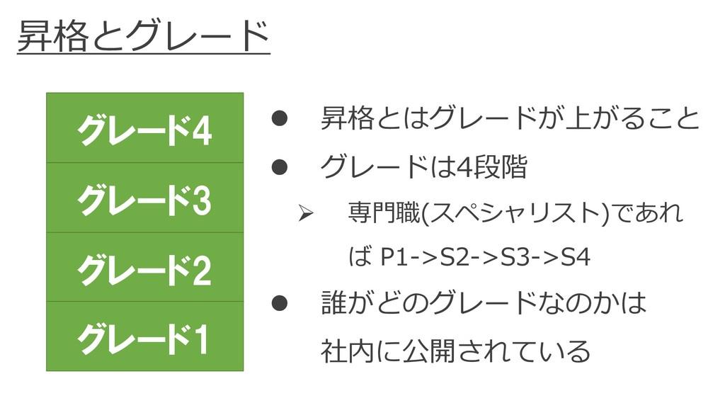 1 (> l 1 (> -1 l (> Ø ) l 2 (>3 4   ...