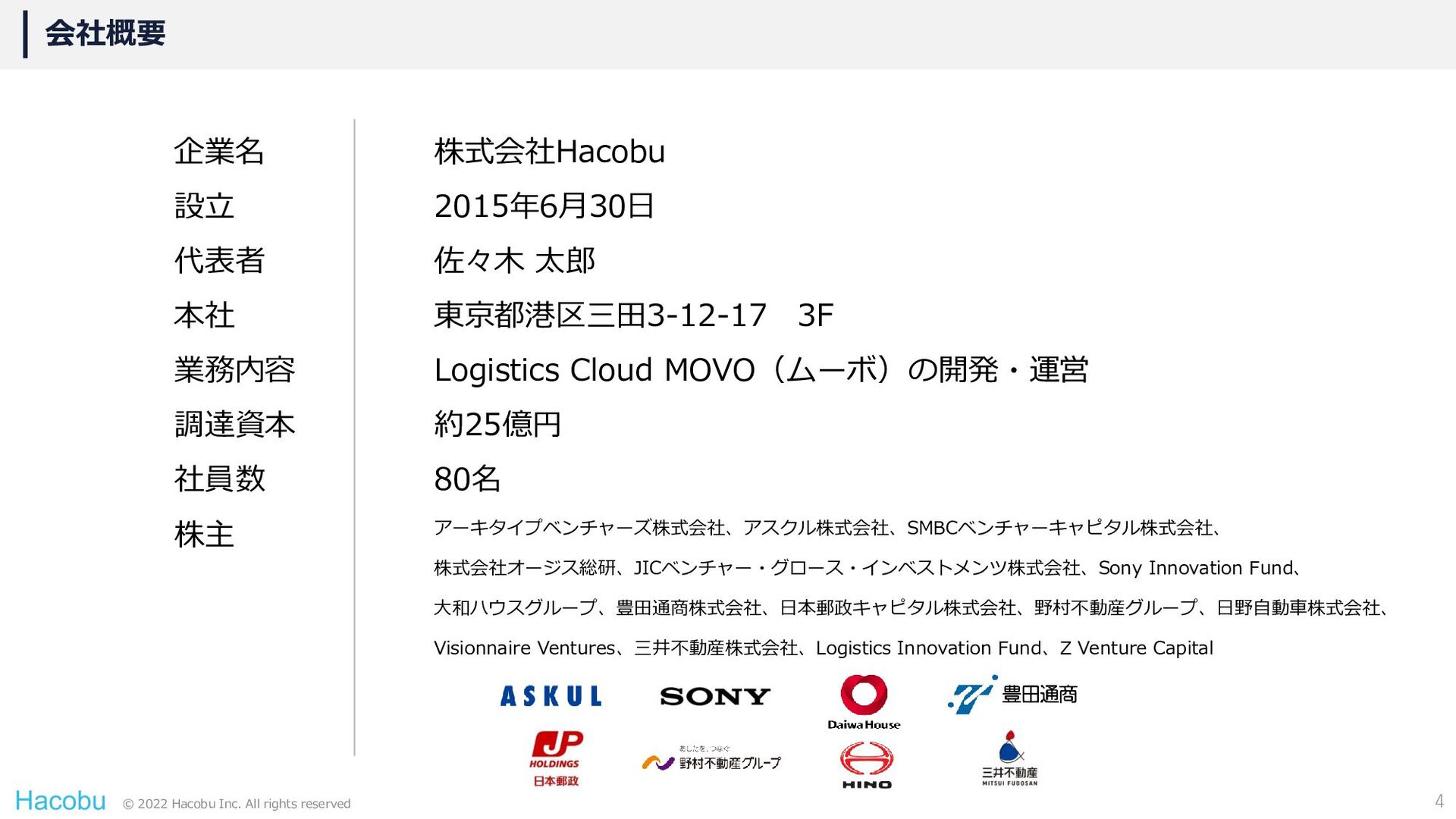 © 2021 Hacobu Inc. All rights reserved 企業名 設立 代...