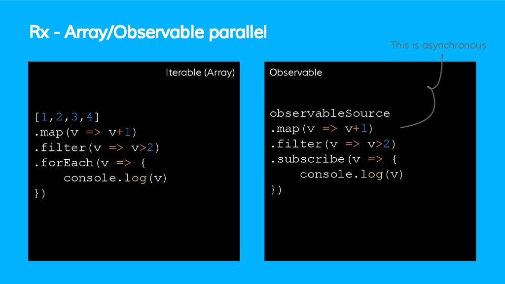 Rx - Array/Observable parallel Iterable (Array)...