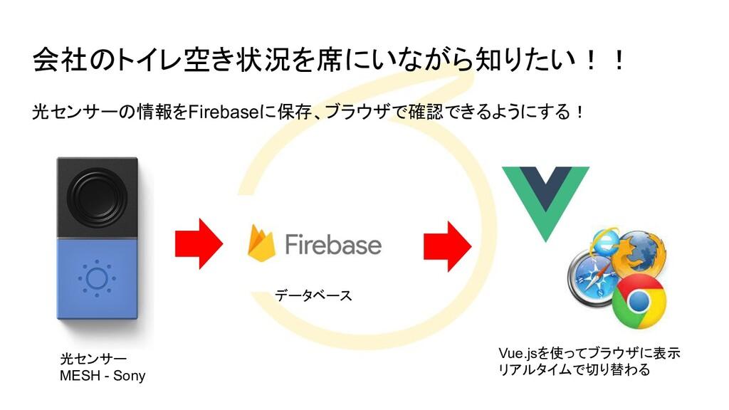 会社のトイレ空き状況を席にいながら知りたい!! 光センサーの情報をFirebaseに保存、ブラ...