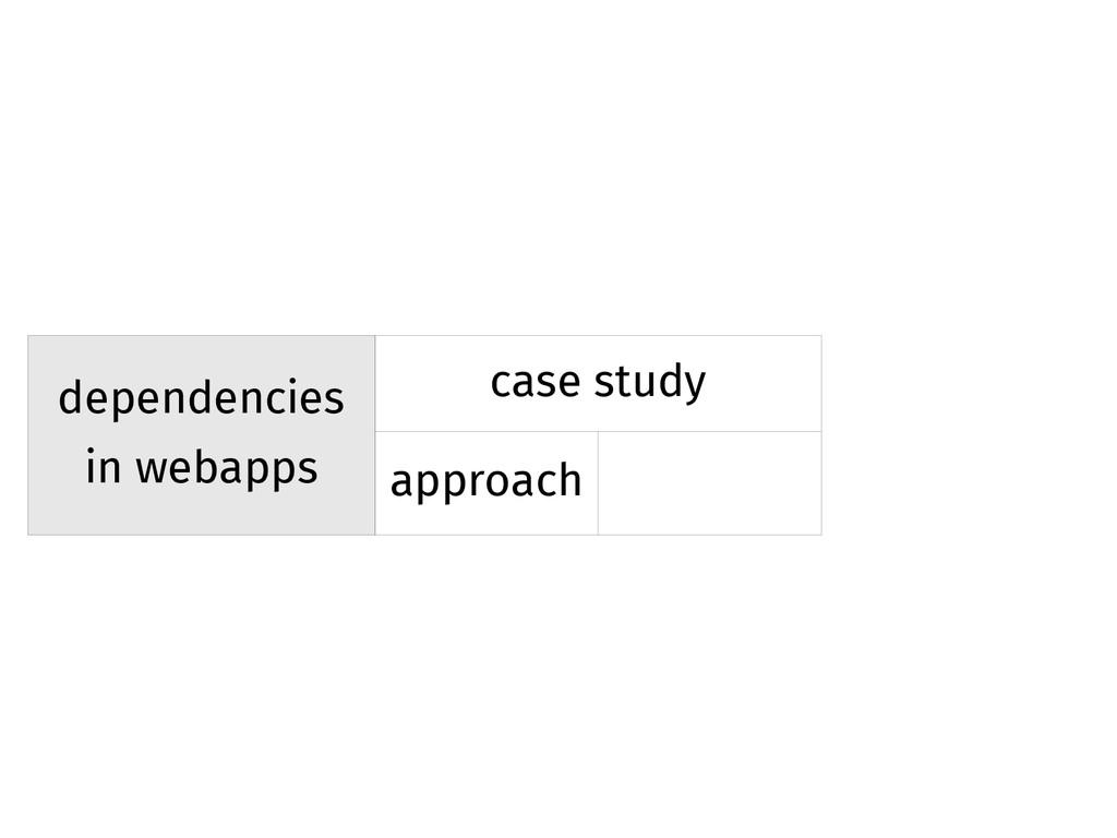 dependencies in webapps case study approach