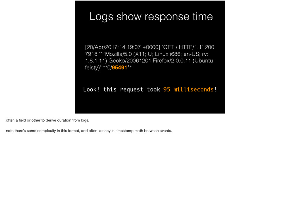 Logs show response time [20/Apr/2017:14:19:07 +...