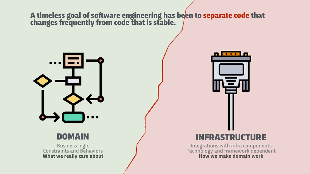 "A timeless goal of so""ware engineering has been..."