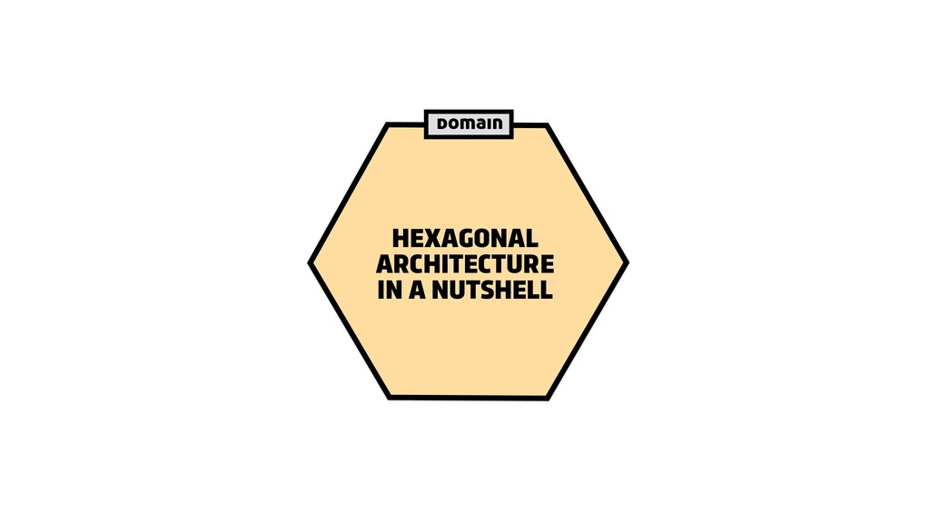 domain HEXAGONAL ARCHITECTURE IN A NUTSHELL