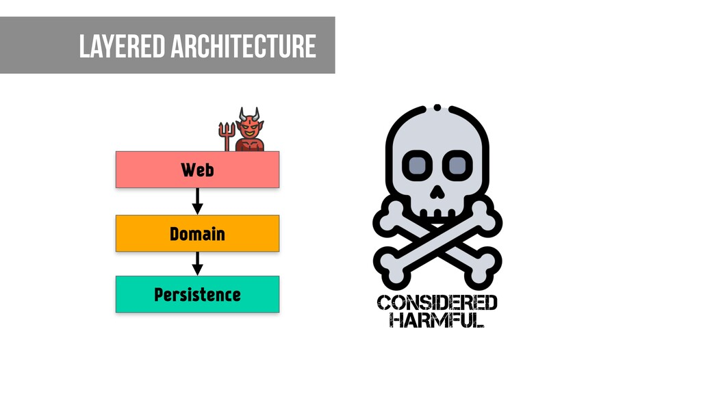 Web Domain Persistence CONSIDERED HARMFUL Layer...