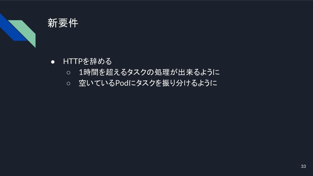 新要件 ● HTTPを辞める ○ 1時間を超えるタスクの処理が出来るように ○ 空いているPo...